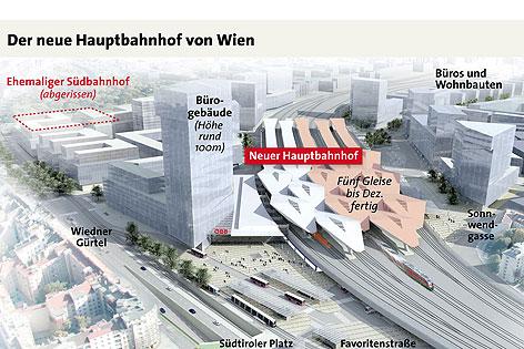 Übersichtsplan Hauptbahnhof