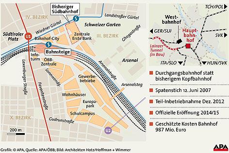 Hauptbahnhof grafisch