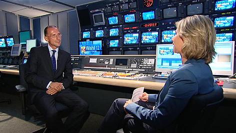 Peter Filzmayer am ORF-Fernsehregieplatz