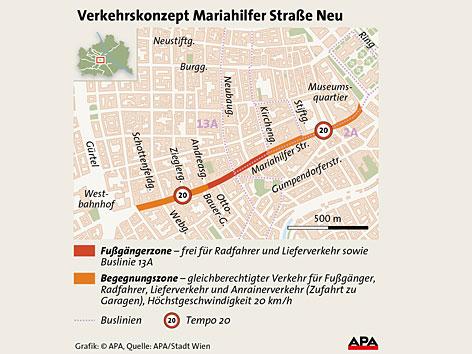 Grafik Verkehrslösung Mariahilfer Straße