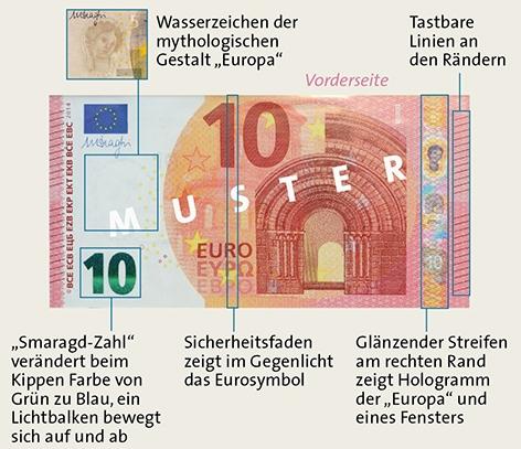 Grafik Zehn Euro Schein