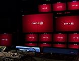 HD Bildschirme