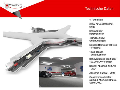 Stadttunel Felkirch Daten
