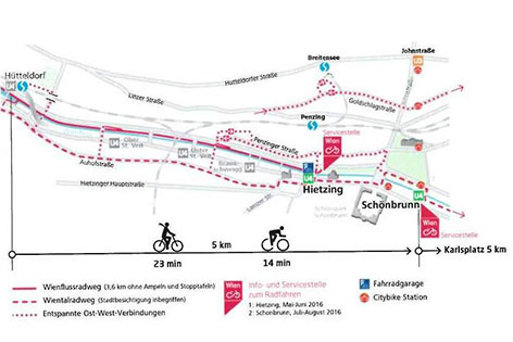 Radfahren U4 Grafik