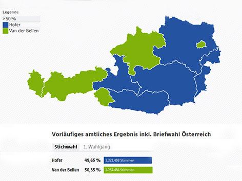 österreich wahl van der bellen