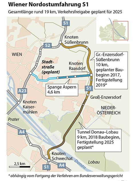 Grafik Aspern Stadtstraße