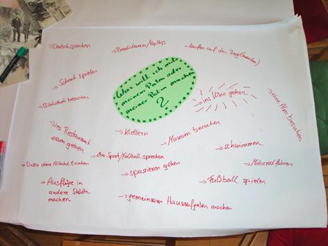 Workshop Vorbereitung Paten für Flüchtlinge