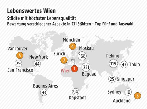 Grafik zeigt die lebenswertesten Städte weltweit