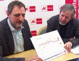 Gerhard Michalitsch und Georg Michenthaler präsentieren Arbeitsklima-Index