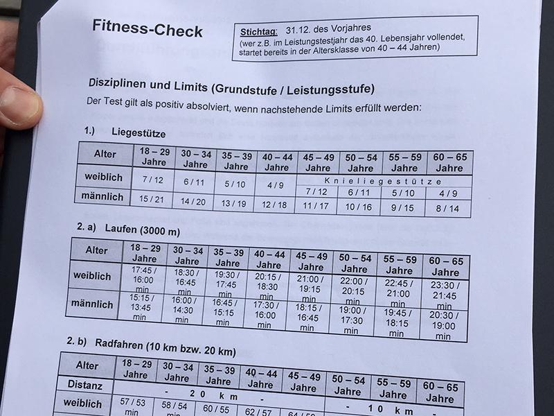 Fitnesscheck Liste