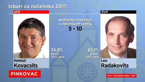 Pinkovac izbori 2017 komunalni