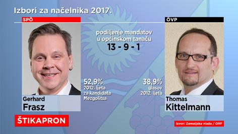Izbori u Štikapronu
