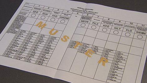 izbori u nacionalno vijeće