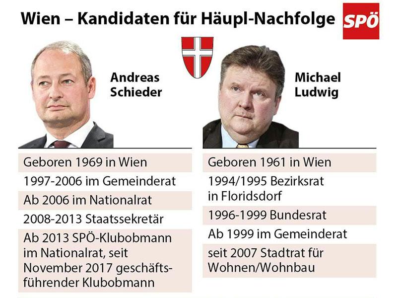 Foto und Kurzporträt Schieder und Ludwig