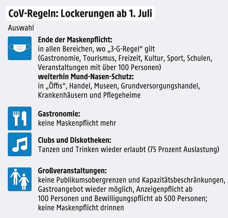 CoV-Regeln ab 1. Juli