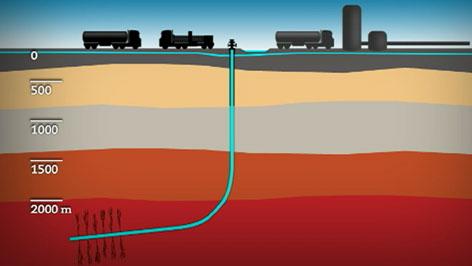 Grafik zeigt Bohrungen in 2000 Metern Tiefe mittels Knickbohrer