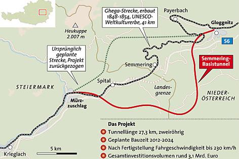 Grafik Semmering-Bahntunnel