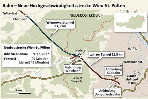 Grafische Darstellung der neuen Hochgeschwindigkeitsstrecke von Wien nach St. Pölten