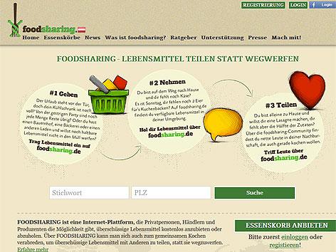 Plattform für Lebensmittel-Sharing online