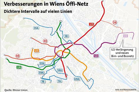 Neue Intervalle Bei Wiener Linien Wienorfat