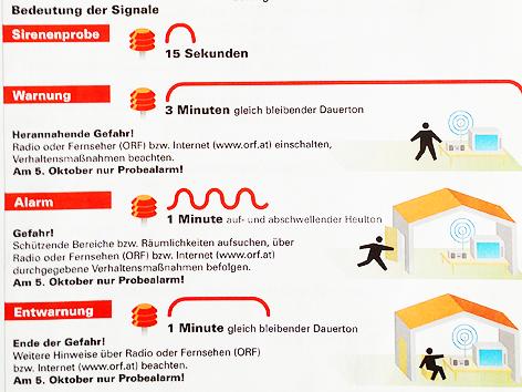Tabelle mit Erklärungen der Sirenensignale für den Zivilschutzprobealarm