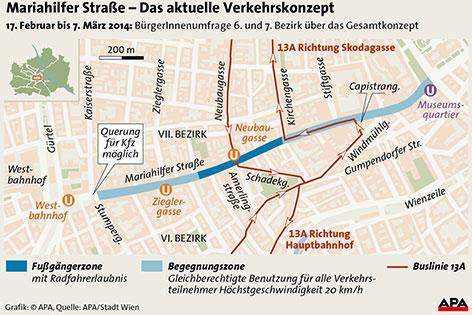 Grafik Mariahilfer Straße