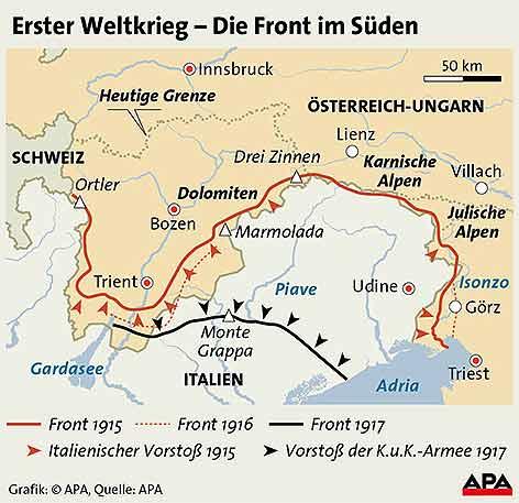 1. Weltkrieg Grafik Front