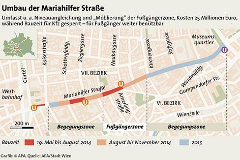 Grafik Umbau Mariahilfer Straße