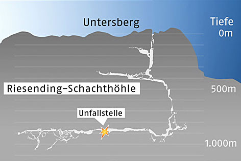 Übersichtskarte der Riesending-Schachthöhle im Untersberg bei Berchtesgaden