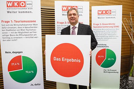 Walter Ruck, Obmann der Wirtschaftskammer Wien