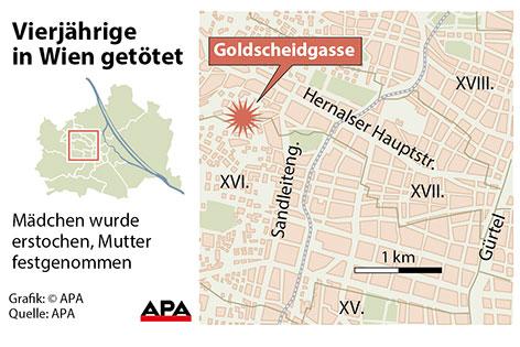 Grafik Mord in Hernals