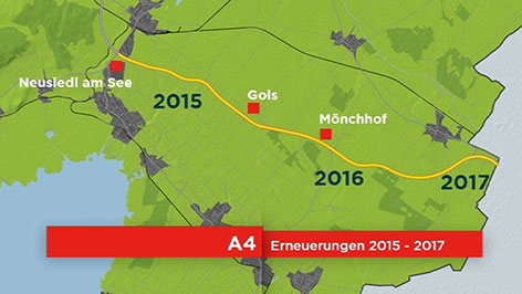 Sanierung Ostautobahn A4