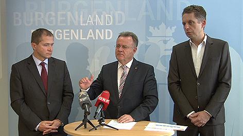 Präsentation Konzern Burgenland