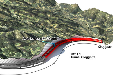 Grafik zum Semmering Bahn Tunnel von NÖ Seite aus
