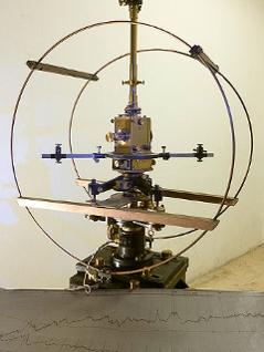 Historisches Gerät zur Messung des Magnetfeldes: