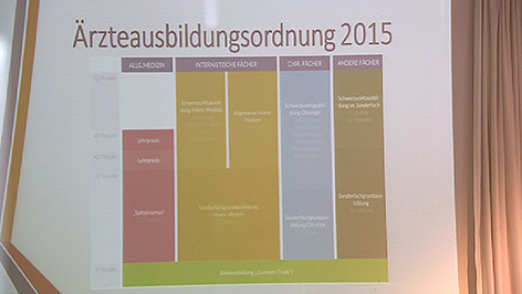 Burgenländischer Aerztetag 2016