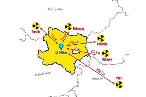 Grafik Atomkraft