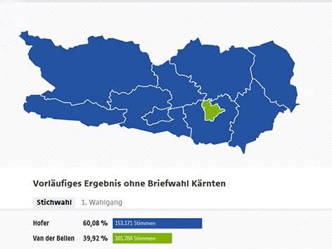 Wahlgrafik Kärntner Bezirke