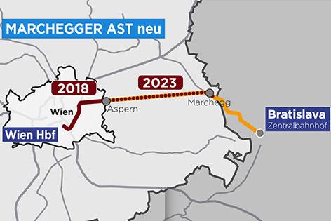 Grenzenlos Bahnverbindung Wien Bratislava Marchegger Ast