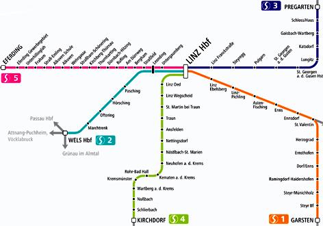 Das neue S-Bahn-Netz in OÖ