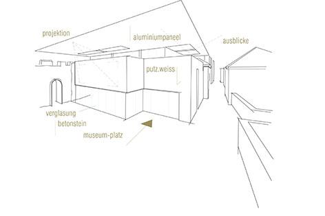 Visualisierung Stadtmuseum