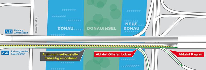 Grafik zur Verkehrsführung