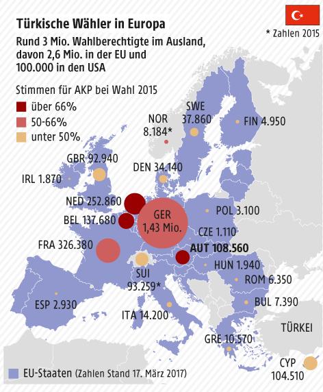 Übersichtskarte Europa mit türkischen Wahlberechtigten