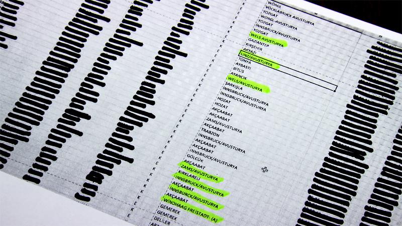 Liste Wählerverzeichnis