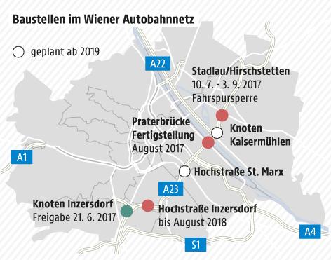 Grafik zu Autobahnbaustellen in Wien