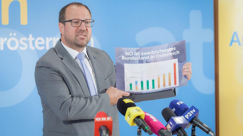 ÖVP PK Sicherheit Kriminalität