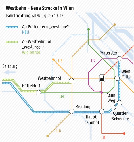 Grafik zur Westbahn