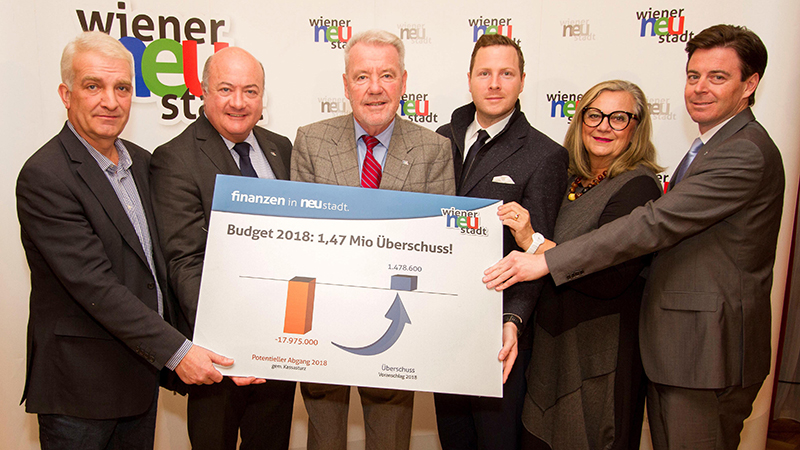 Präsentation Budget 2018