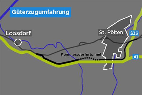 Grafik Güterzugumfahrung St. Pölten