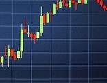 Chart Börse DAX Erfolg Unternehmen